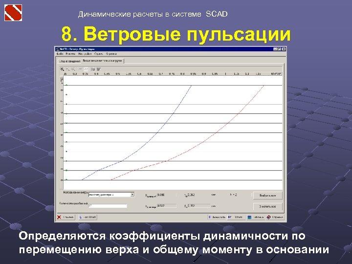 Динамические расчеты в системе SCAD 8. Ветровые пульсации Определяются коэффициенты динамичности по перемещению верха