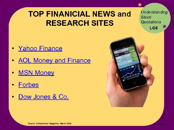 TOP FINANICIAL NEWS and RESEARCH SITES *Understanding Stock Quotations LG 6 * • Yahoo