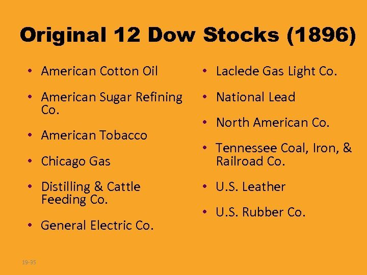 Original 12 Dow Stocks (1896) • American Cotton Oil • Laclede Gas Light Co.