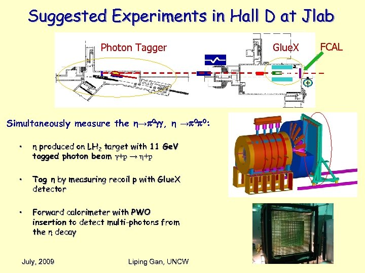 Suggested Experiments in Hall D at Jlab Counting House Photon Tagger Glue. X 75