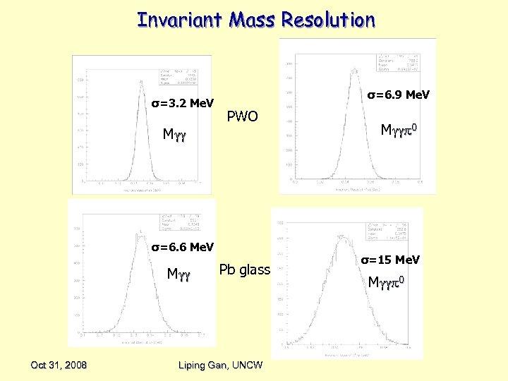 Invariant Mass Resolution σ=3. 2 Me. V σ=6. 9 Me. V PWO M σ=6.