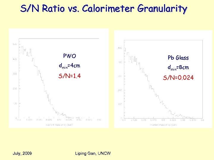 S/N Ratio vs. Calorimeter Granularity PWO Pb Glass dmin=4 cm dmin=8 cm S/N=1. 4