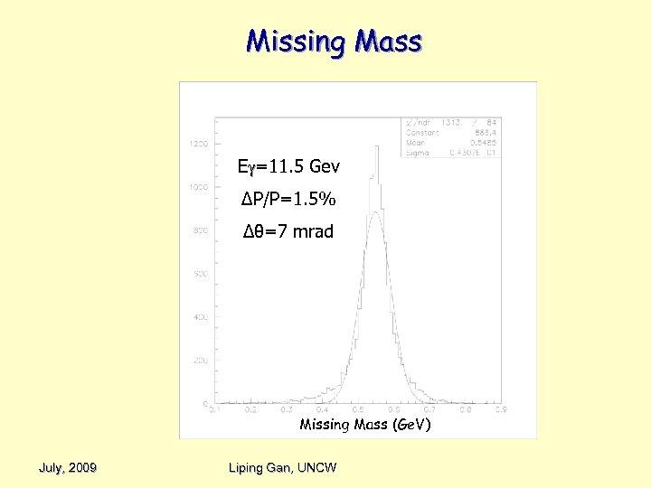 Missing Mass E =11. 5 Gev ΔP/P=1. 5% Δθ=7 mrad Missing Mass (Ge. V)