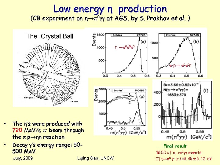 Low energy η production (CB experiment on η→ 0 at AGS, by S. Prakhov