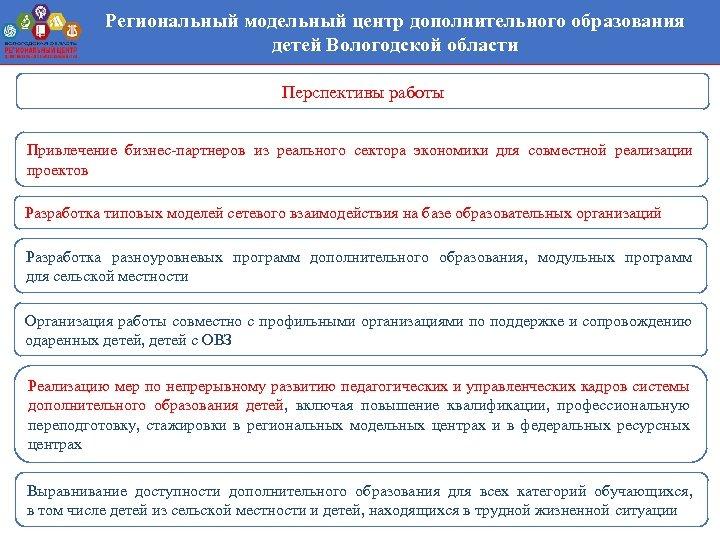 Региональный модельный центр дополнительного образования детей Вологодской области Перспективы работы Привлечение бизнес-партнеров из реального