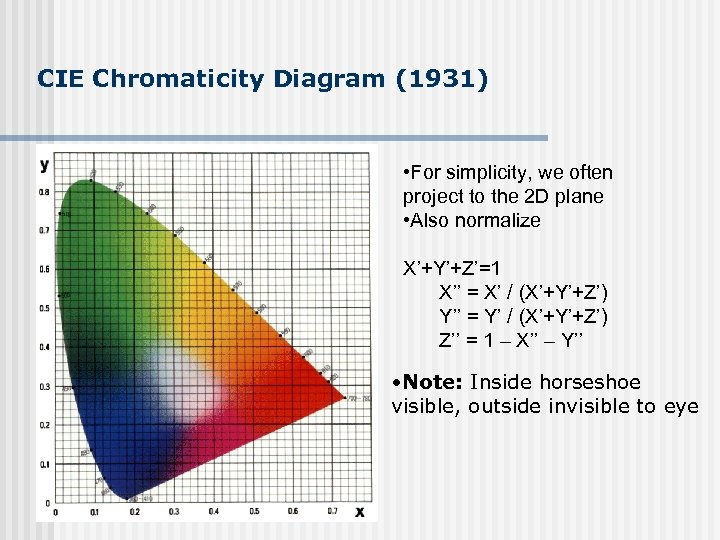CIE Chromaticity Diagram (1931) • For simplicity, we often project to the 2 D