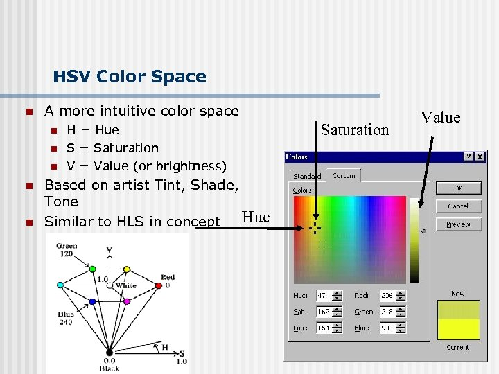 HSV Color Space n A more intuitive color space n n n H =
