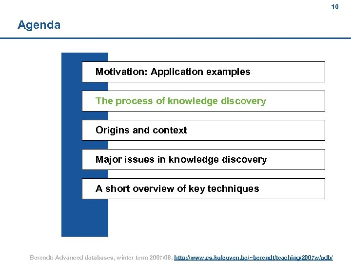 10 Agenda Motivation: Application examples The process of knowledge discovery Origins and context Major