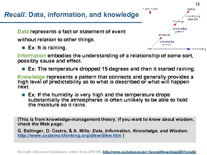 12 Recall: Data, information, and knowledge Data represents a fact or statement of event