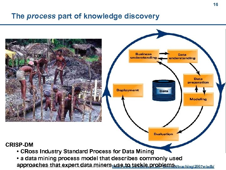 16 The process part of knowledge discovery CRISP-DM • CRoss Industry Standard Process for