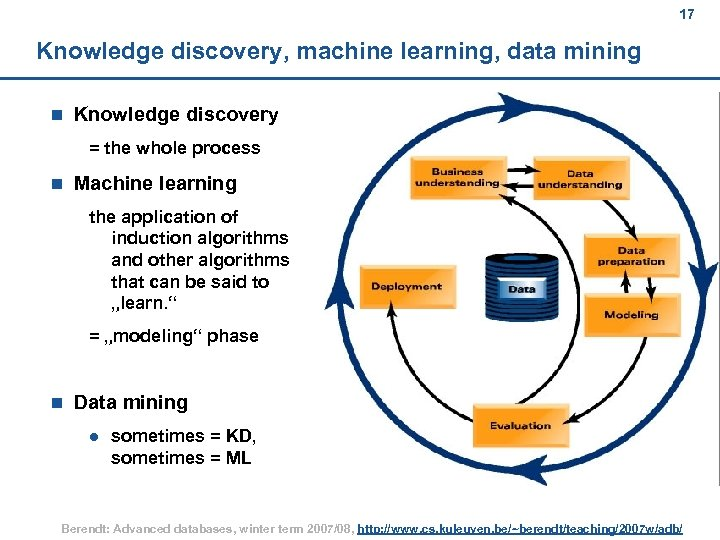 17 Knowledge discovery, machine learning, data mining n Knowledge discovery = the whole process