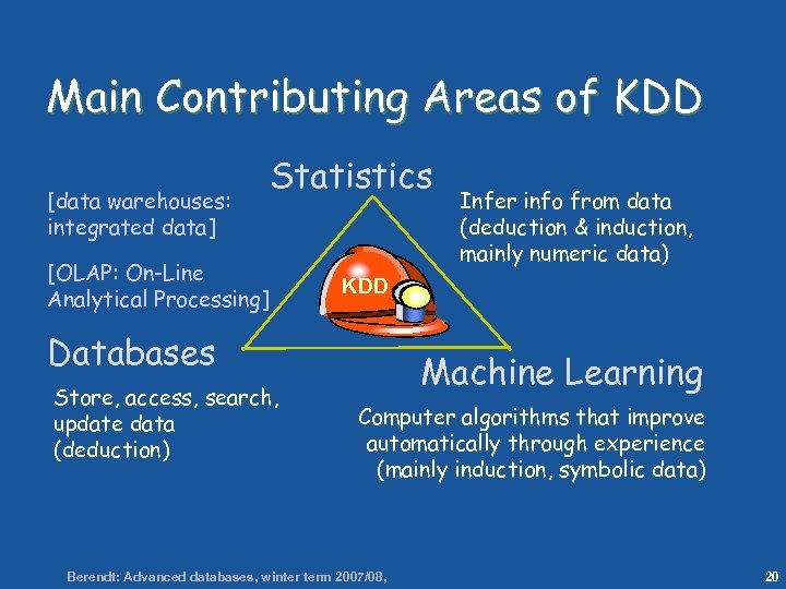 20 Main Contributing Areas of KDD [data warehouses: integrated data] Statistics [OLAP: On-Line Analytical