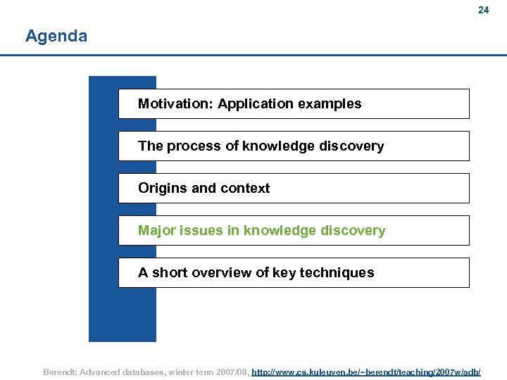 24 Agenda Motivation: Application examples The process of knowledge discovery Origins and context Major