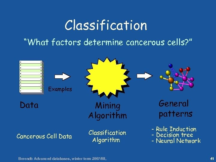 "41 Classification ""What factors determine cancerous cells? "" Examples Data Cancerous Cell Data Mining"