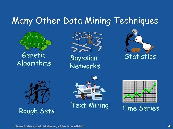 48 Many Other Data Mining Techniques Genetic Algorithms Rough Sets Bayesian Networks Text Mining