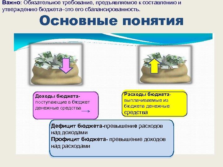 Важно: Обязательное требование, предъявляемое к составлению и утверждению бюджета–это его сбалансированность. Основные понятия Доходы