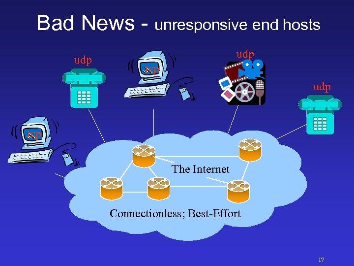 Bad News - unresponsive end hosts udp tcp The Internet Connectionless; Best-Effort 17