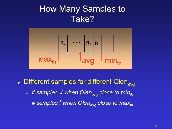 How Many Samples to Take? Rk Maxth l R 2 R 1 avg minth