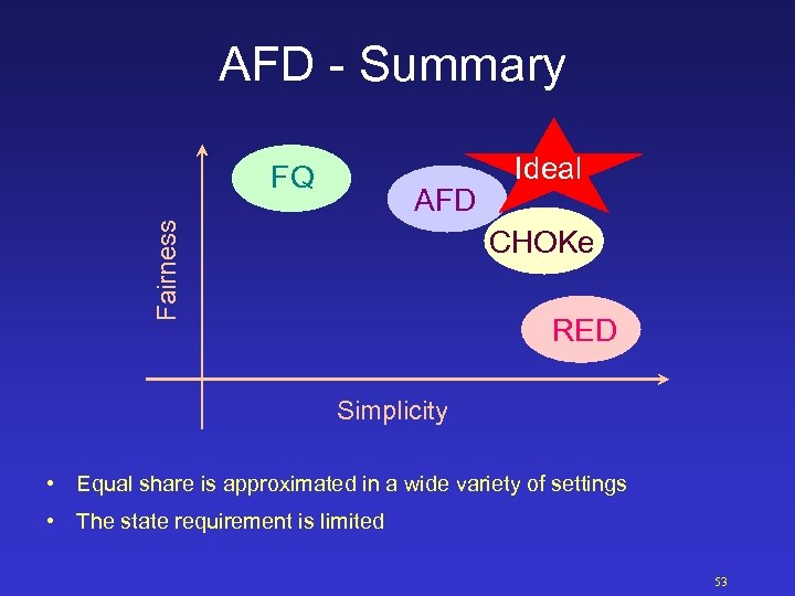 AFD - Summary FQ Fairness AFD Ideal CHOKe RED Simplicity • Equal share is