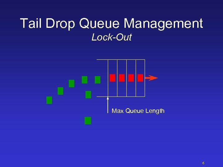 Tail Drop Queue Management Lock-Out Max Queue Length 6