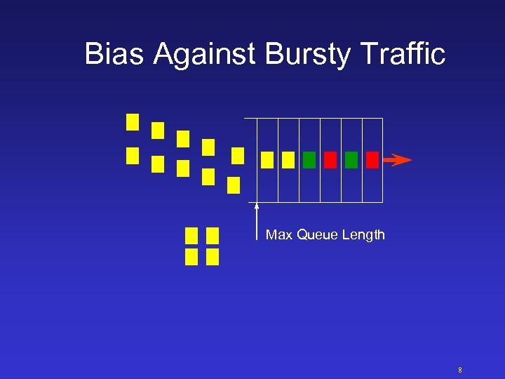 Bias Against Bursty Traffic Max Queue Length 8