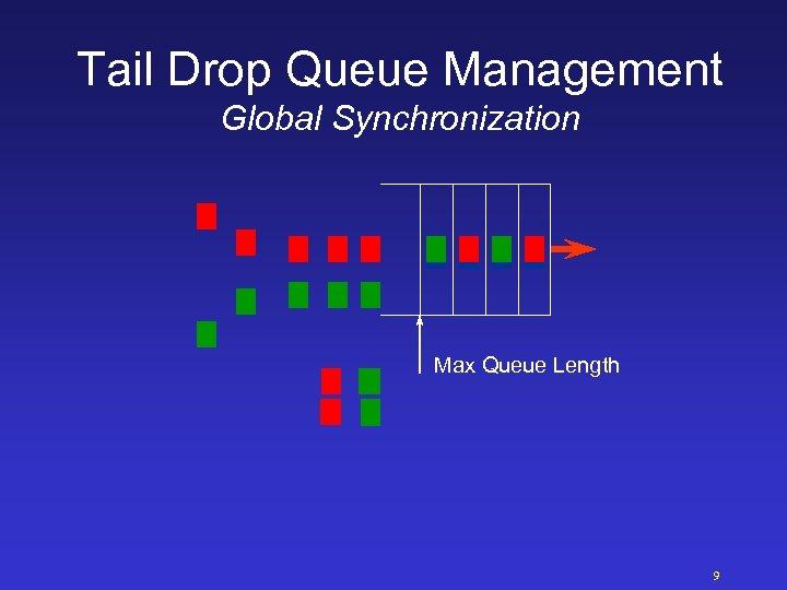Tail Drop Queue Management Global Synchronization Max Queue Length 9
