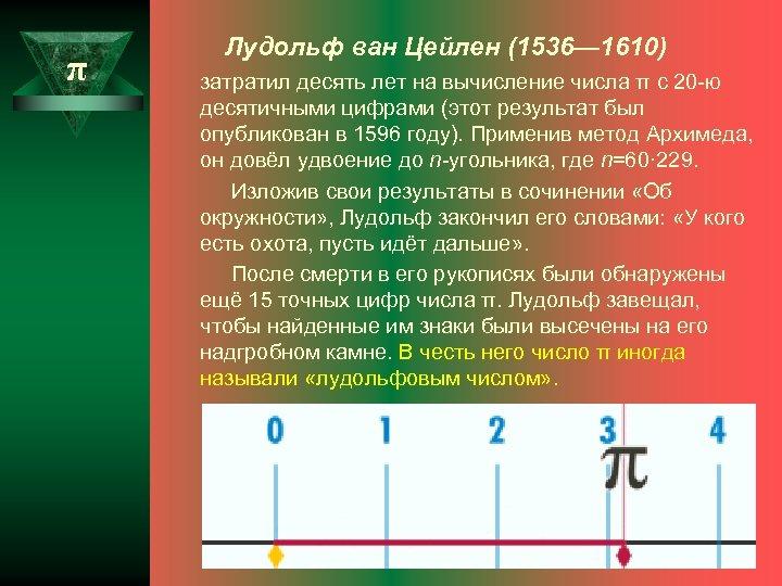 π Лудольф ван Цейлен (1536— 1610) затратил десять лет на вычисление числа π с