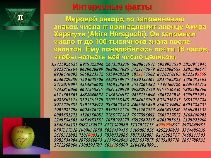 Интересные факты Мировой рекорд по запоминанию знаков числа π принадлежит японцу Акира Харагути