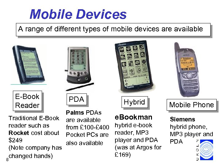 Mobile Devices A range of different types of mobile devices are available E-Book Reader