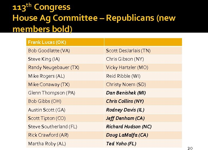 113 th Congress House Ag Committee – Republicans (new members bold) Frank Lucas (OK)