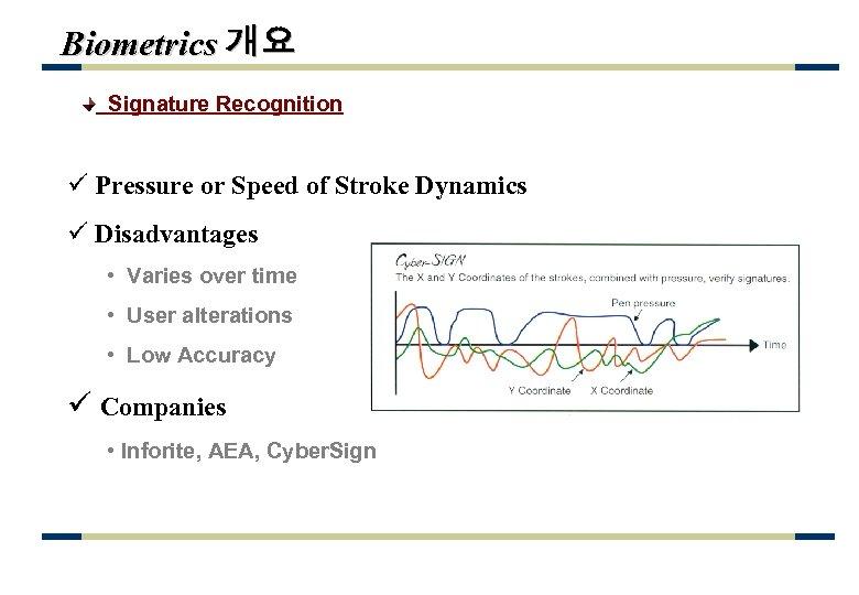 Biometrics 개요 Signature Recognition ü Pressure or Speed of Stroke Dynamics ü Disadvantages •