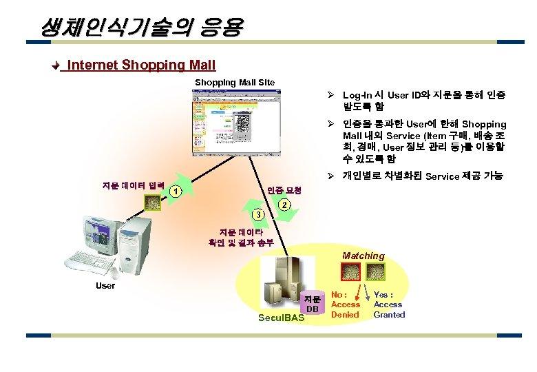 생체인식기술의 응용 Internet Shopping Mall Site Ø Log-In 시 User ID와 지문을 통해 인증