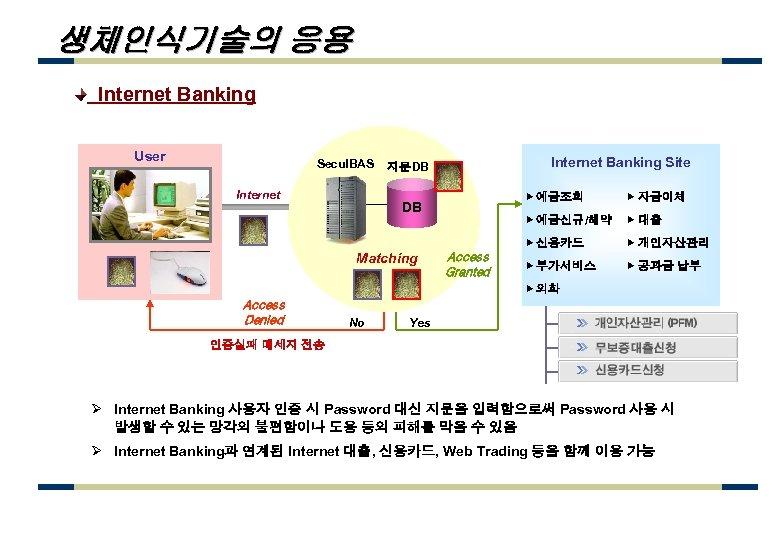 생체인식기술의 응용 Internet Banking User Secu. IBAS Internet Banking Site 지문DB ▶ 예금조회 Access