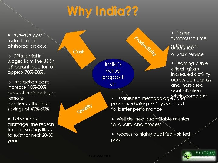 Why India? ? • 40%-60% cost reduction for offshored process o Differential in wages