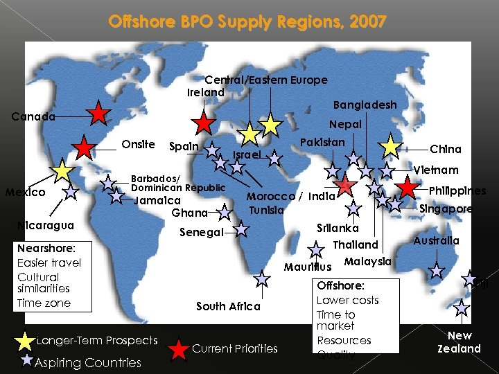 Offshore BPO Supply Regions, 2007 Central/Eastern Europe Ireland Canada Nepal Onsite Mexico Nicaragua Bangladesh
