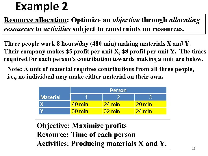 Example 2 Resource allocation: Optimize an objective through allocating resources to activities subject to