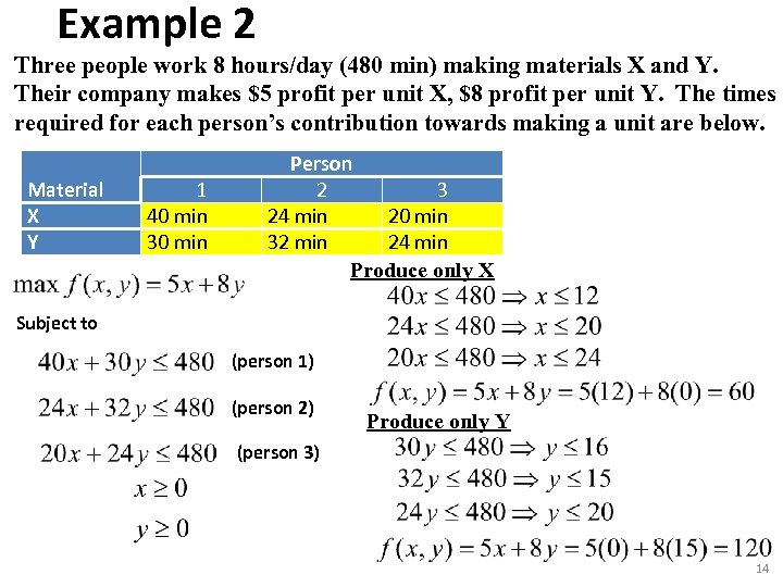 Example 2 Three people work 8 hours/day (480 min) making materials X and Y.