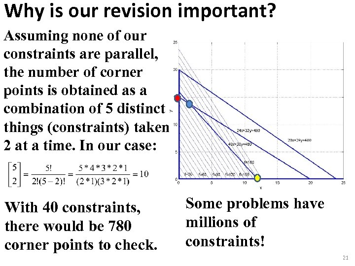 Why is our revision important? Assuming none of our constraints are parallel, the number
