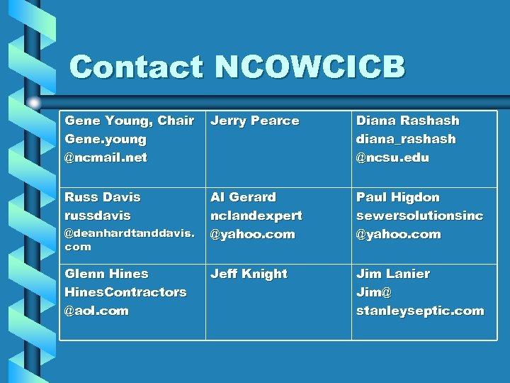 Contact NCOWCICB Gene Young, Chair Gene. young @ncmail. net Jerry Pearce Diana Rashash diana_rashash
