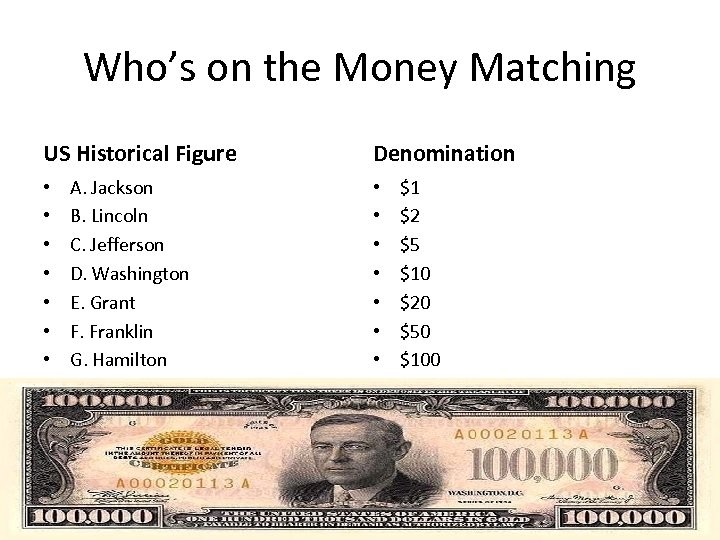 Who's on the Money Matching US Historical Figure • • A. Jackson B. Lincoln