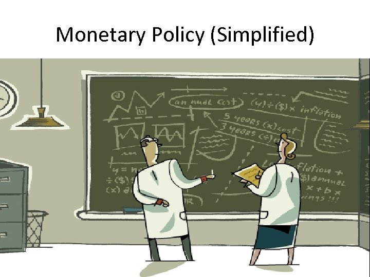 Monetary Policy (Simplified)