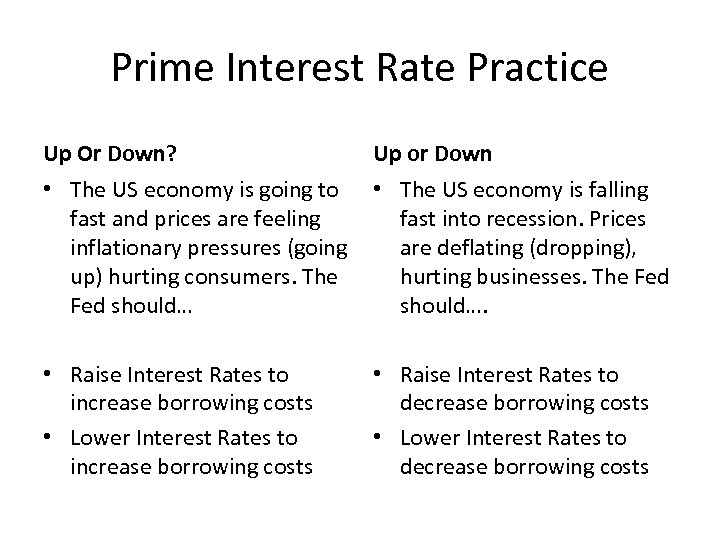 Prime Interest Rate Practice Up Or Down? Up or Down • The US economy