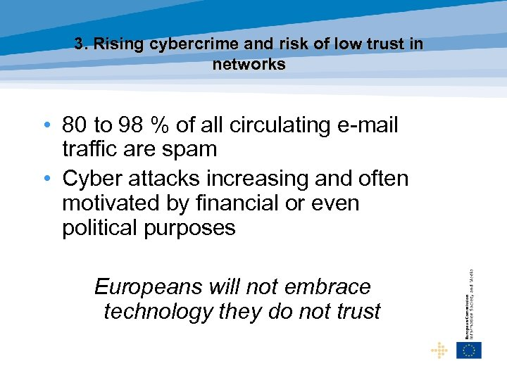 3. Rising cybercrime and risk of low trust in networks • 80 to 98