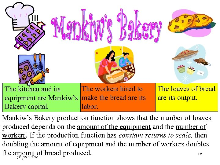 The workers hired to The kitchen and its equipment are Mankiw's make the bread