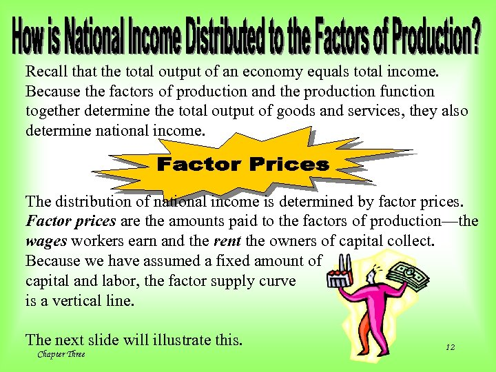 Recall that the total output of an economy equals total income. Because the factors