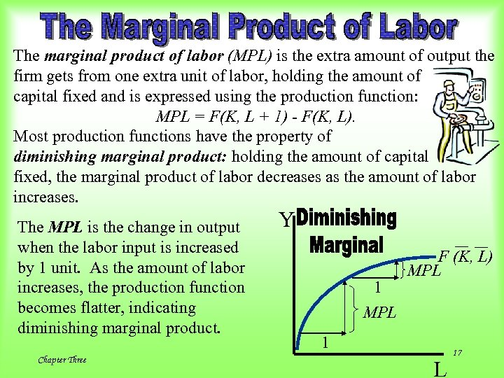 The marginal product of labor (MPL) is the extra amount of output the firm