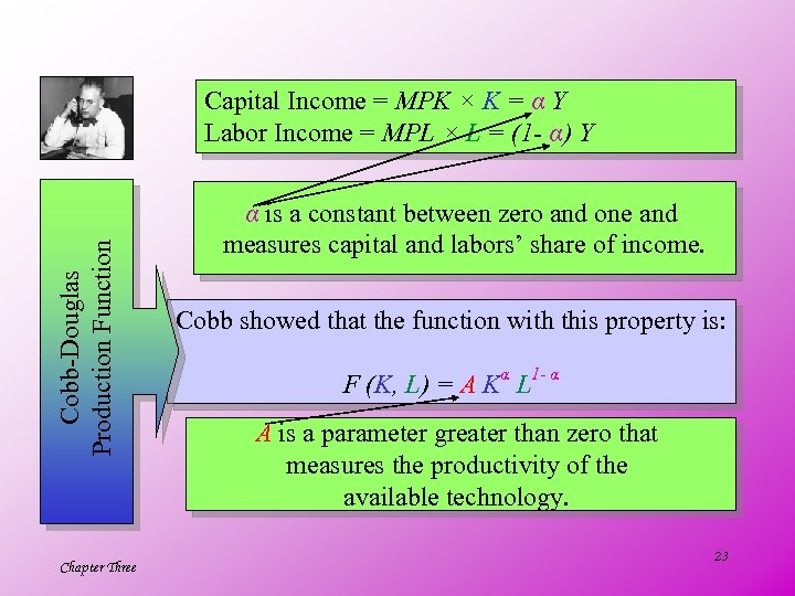 Cobb-Douglas Production Function Capital Income = MPK × K = α Y Labor Income