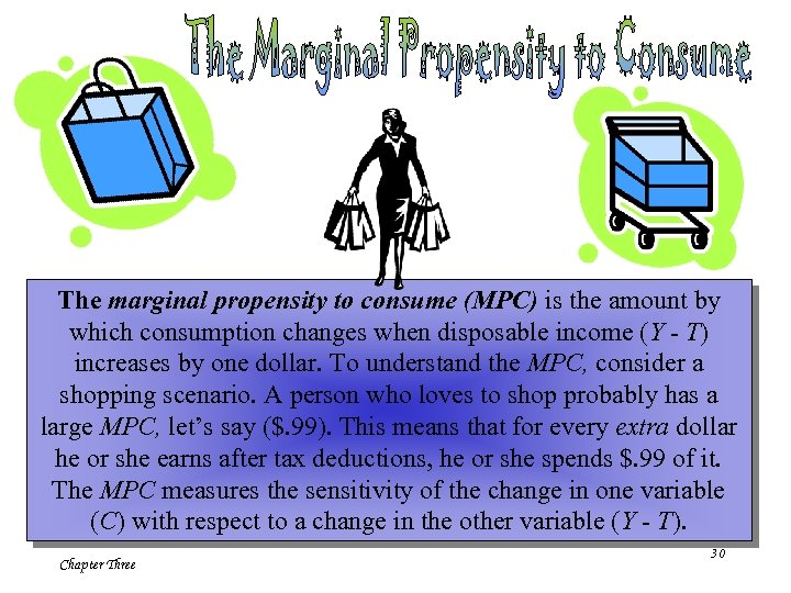 The marginal propensity to consume (MPC) is the amount by which consumption changes when