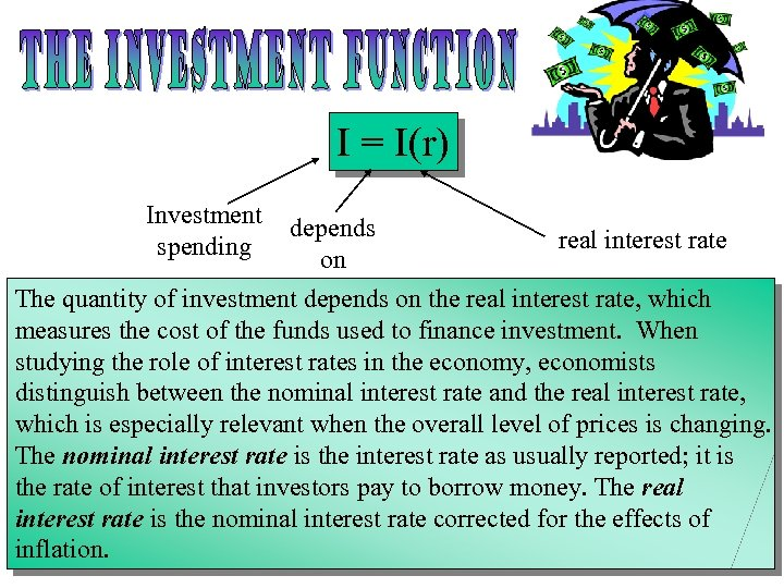 I = I(r) Investment spending depends on real interest rate The quantity of investment