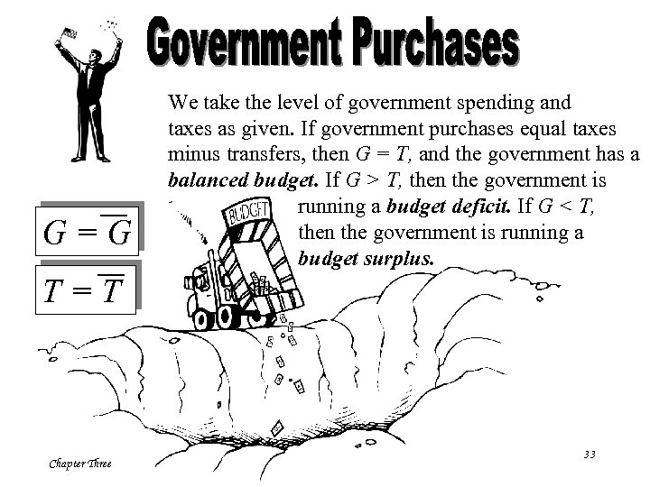 G=G We take the level of government spending and taxes as given. If government